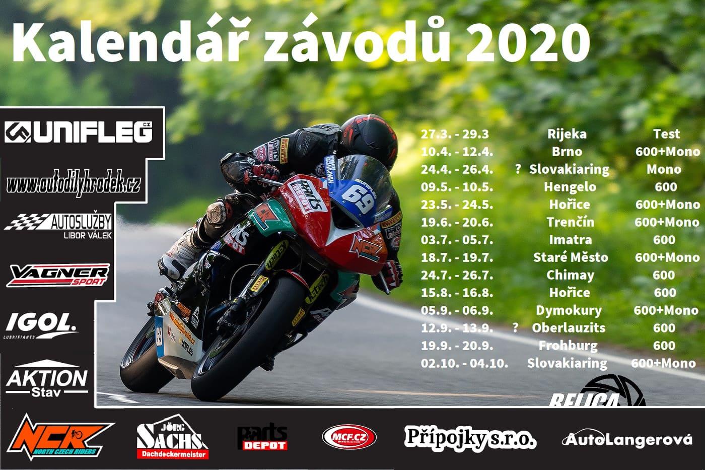 Petr Najman před sezónou 2020